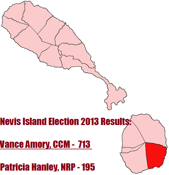 Nevis Island 2013 Election Results (Nevis News)