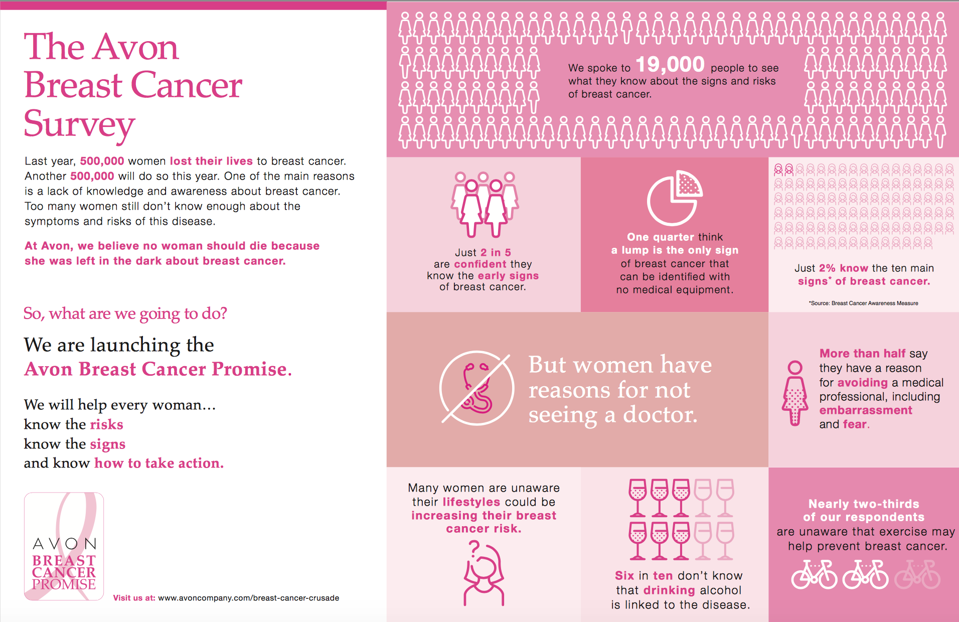pics Early-Stage Breast Cancer: Is Your Doctor Ordering Tests You Don't Need
